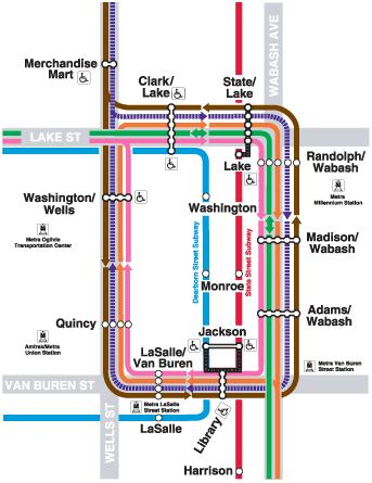 The Future Of Chicagos Rapid Transit System Keeping