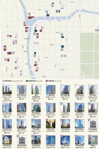 Proposed office tower developments in downtown Chicago